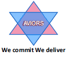 AVIORS Management Consultancy & Services Pvt. Ltd.