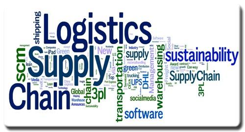 Supply Chain Management Azlogistics Com